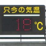 身よ!この気温!