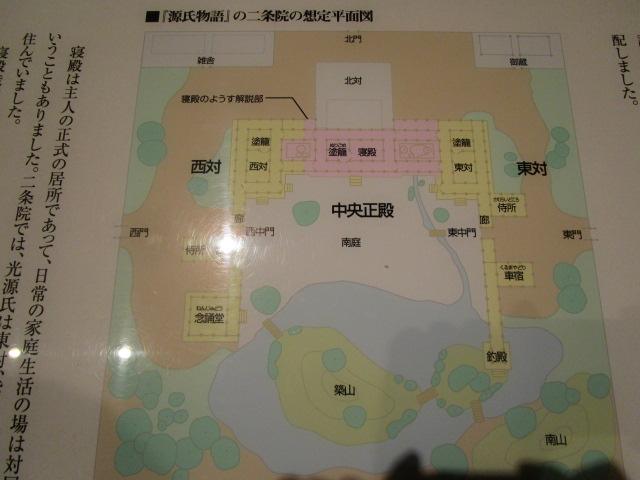 寝殿造りの構図